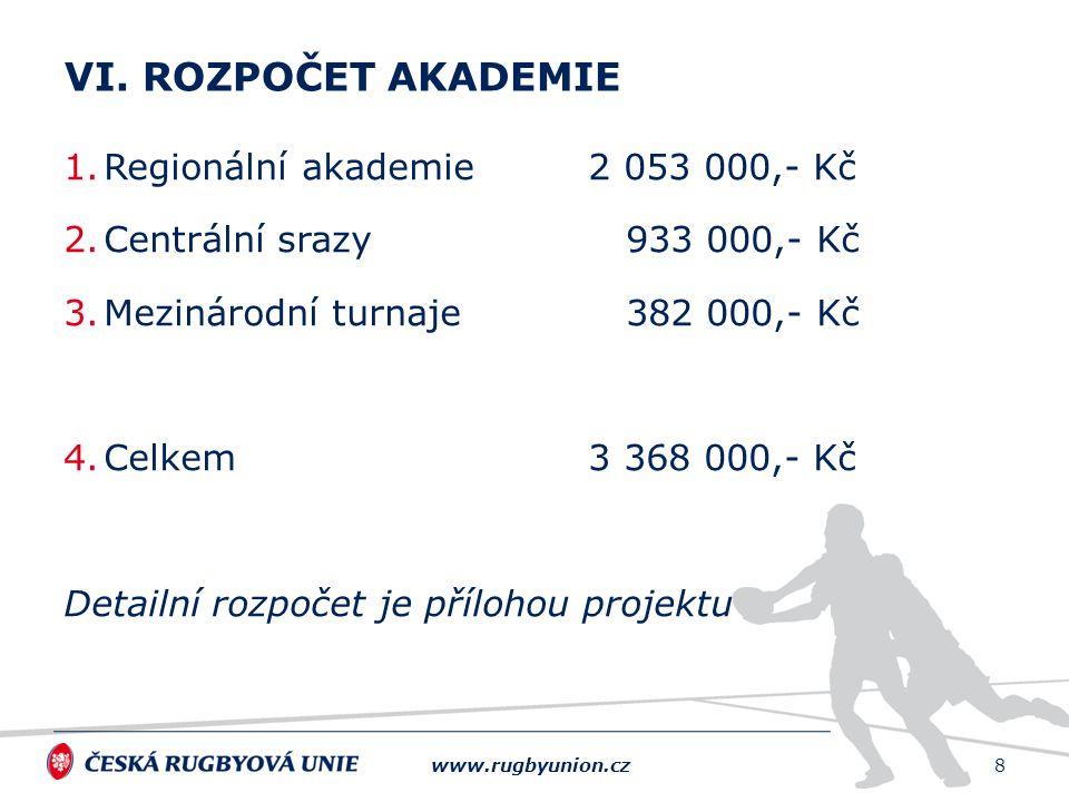 VI. Rozpočet akademie Regionální akademie 2 053 000,- Kč