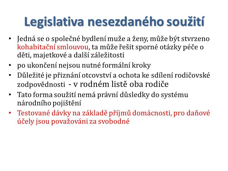 Legislativa nesezdaného soužití