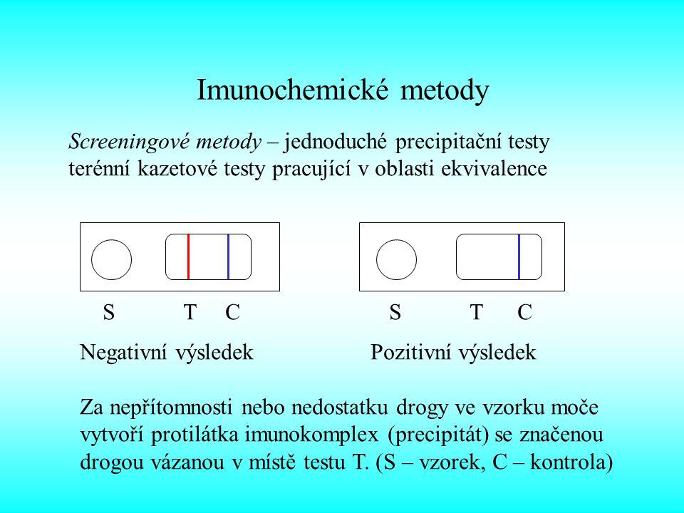 Imunochemické metody Screeningové metody – jednoduché precipitační testy. terénní kazetové testy pracující v oblasti ekvivalence.