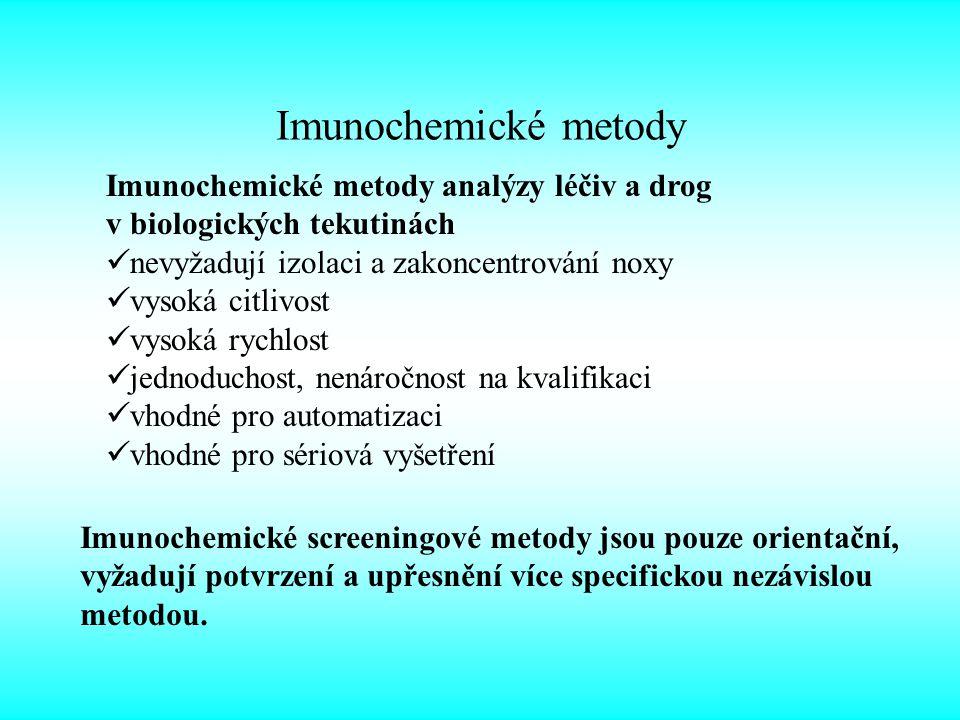 Imunochemické metody Imunochemické metody analýzy léčiv a drog