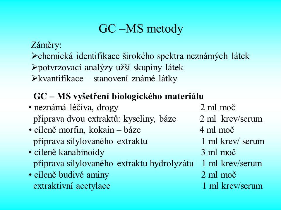 GC –MS metody Záměry: chemická identifikace širokého spektra neznámých látek. potvrzovací analýzy užší skupiny látek.