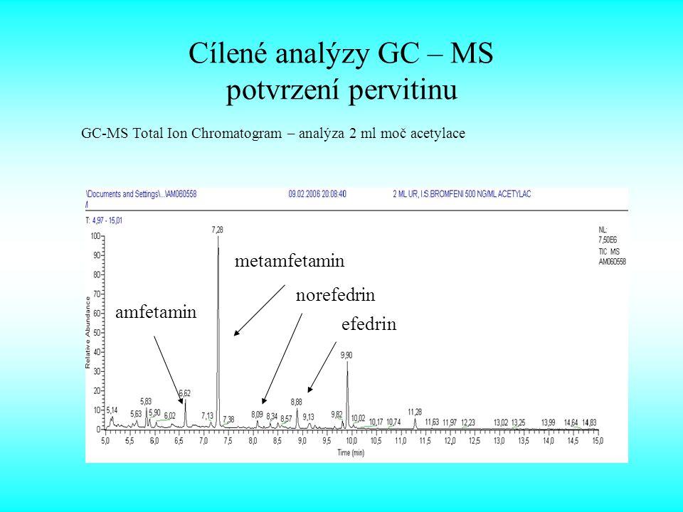 Cílené analýzy GC – MS potvrzení pervitinu