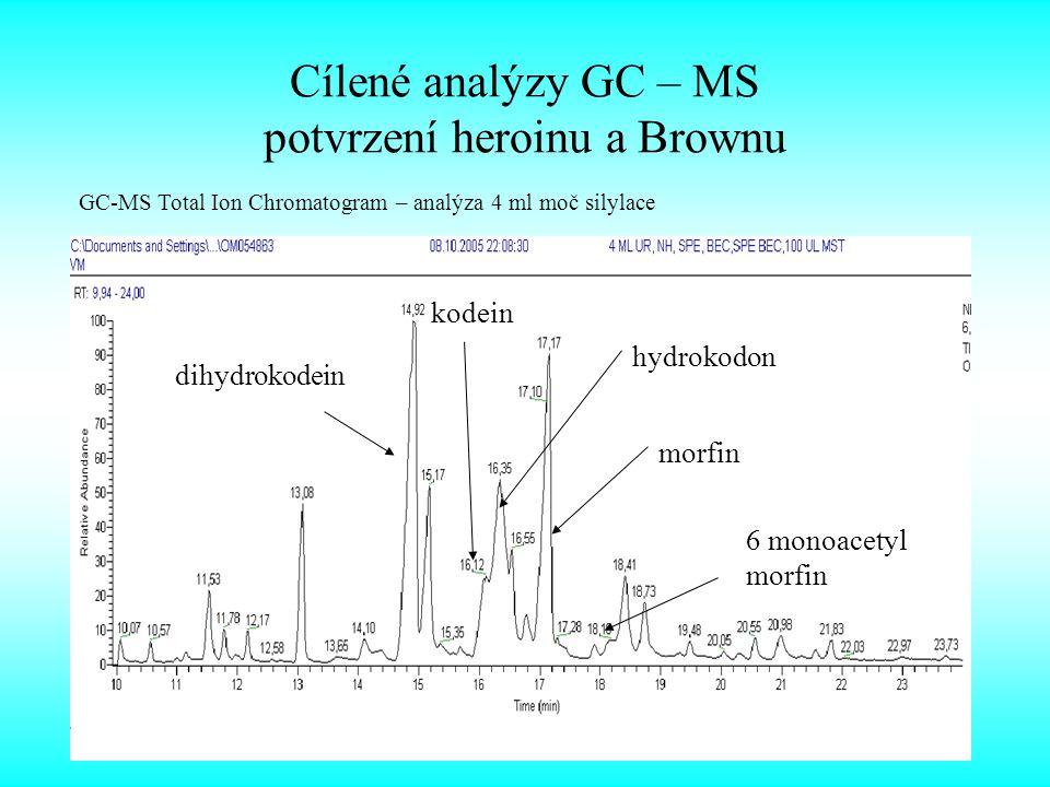 Cílené analýzy GC – MS potvrzení heroinu a Brownu