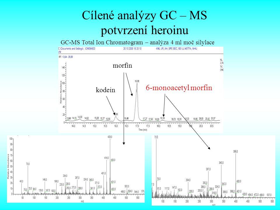 Cílené analýzy GC – MS potvrzení heroinu