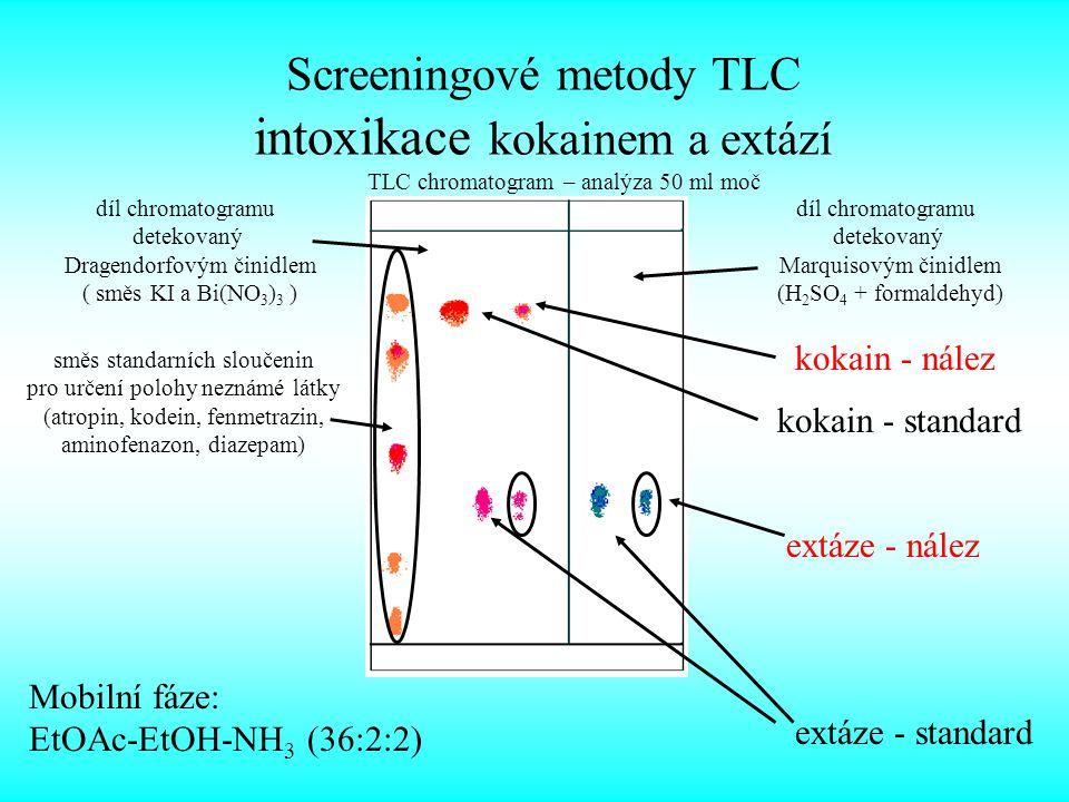 Screeningové metody TLC intoxikace kokainem a extází