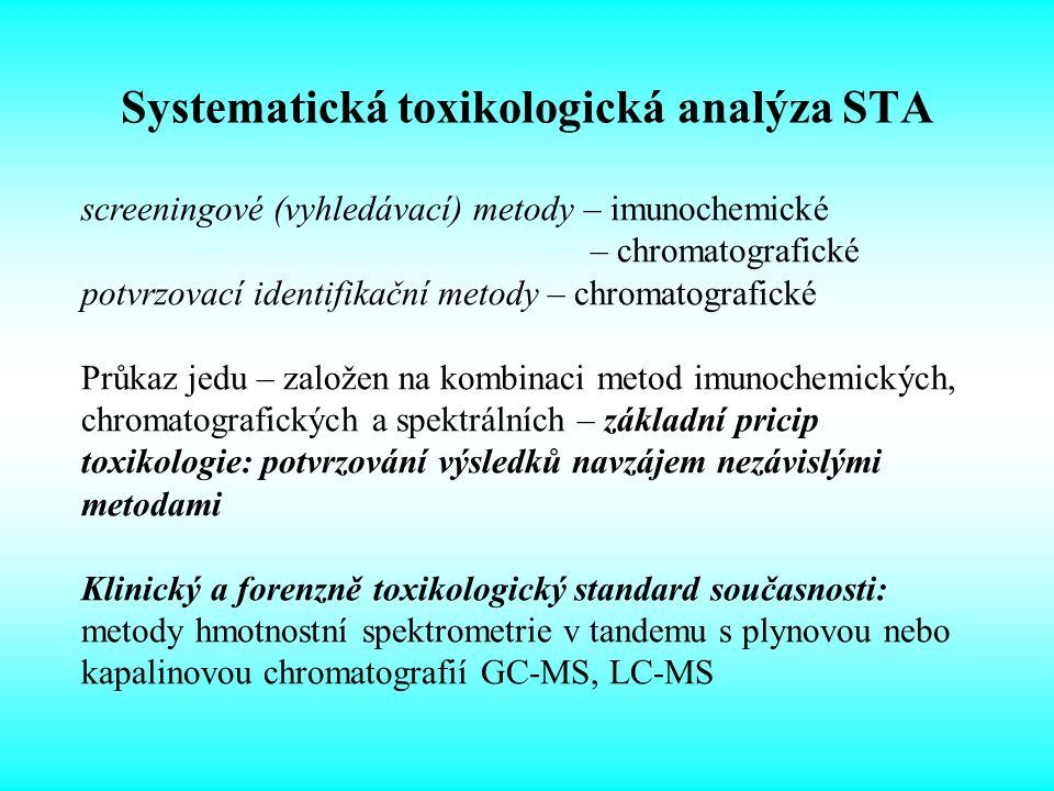 Systematická toxikologická analýza STA