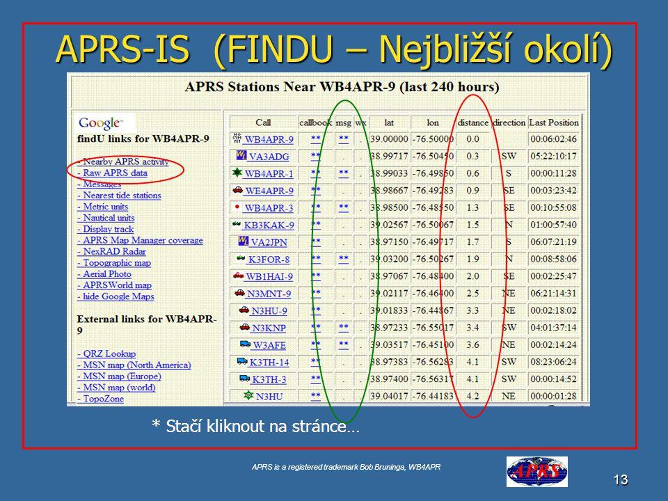APRS-IS (FINDU – Nejbližší okolí)