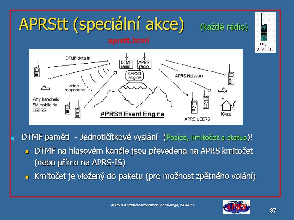 APRStt (speciální akce) (každé rádio)