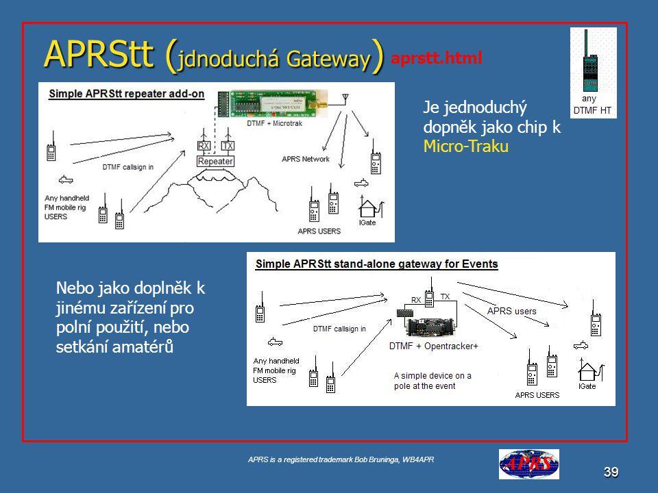 APRStt (jdnoduchá Gateway)