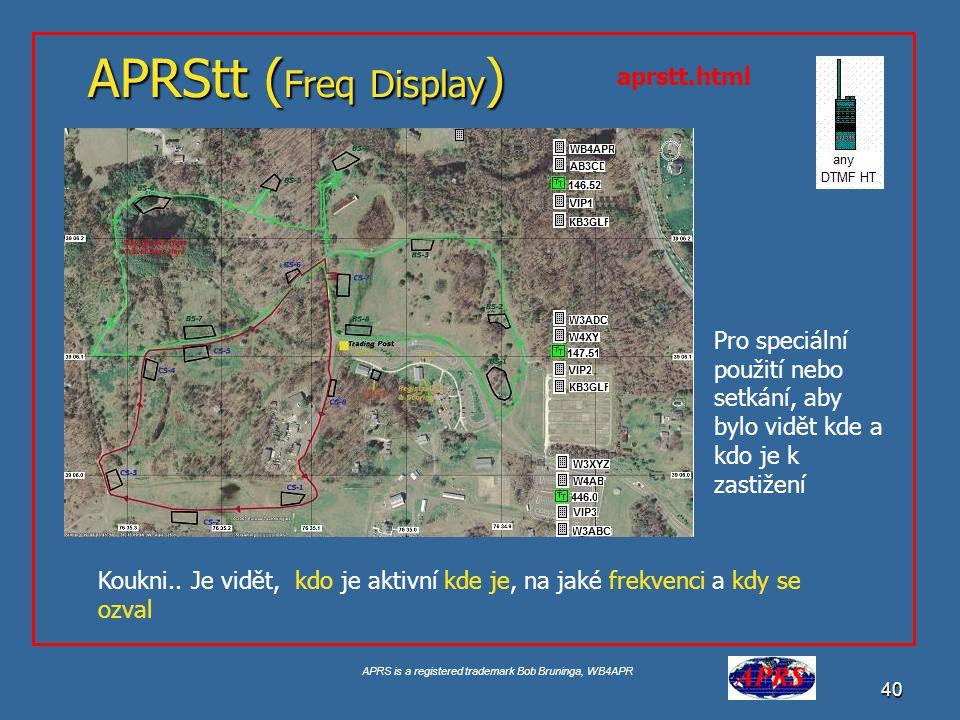 APRStt (Freq Display) aprstt.html