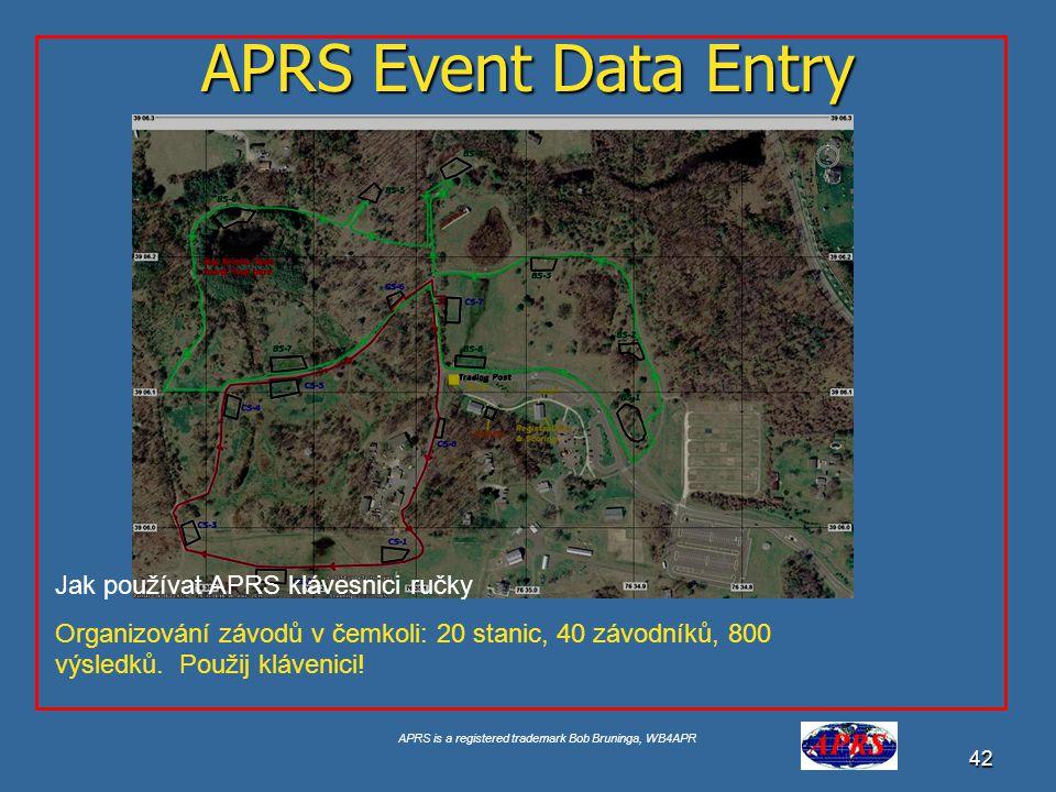 APRS Event Data Entry Jak používat APRS klávesnici ručky