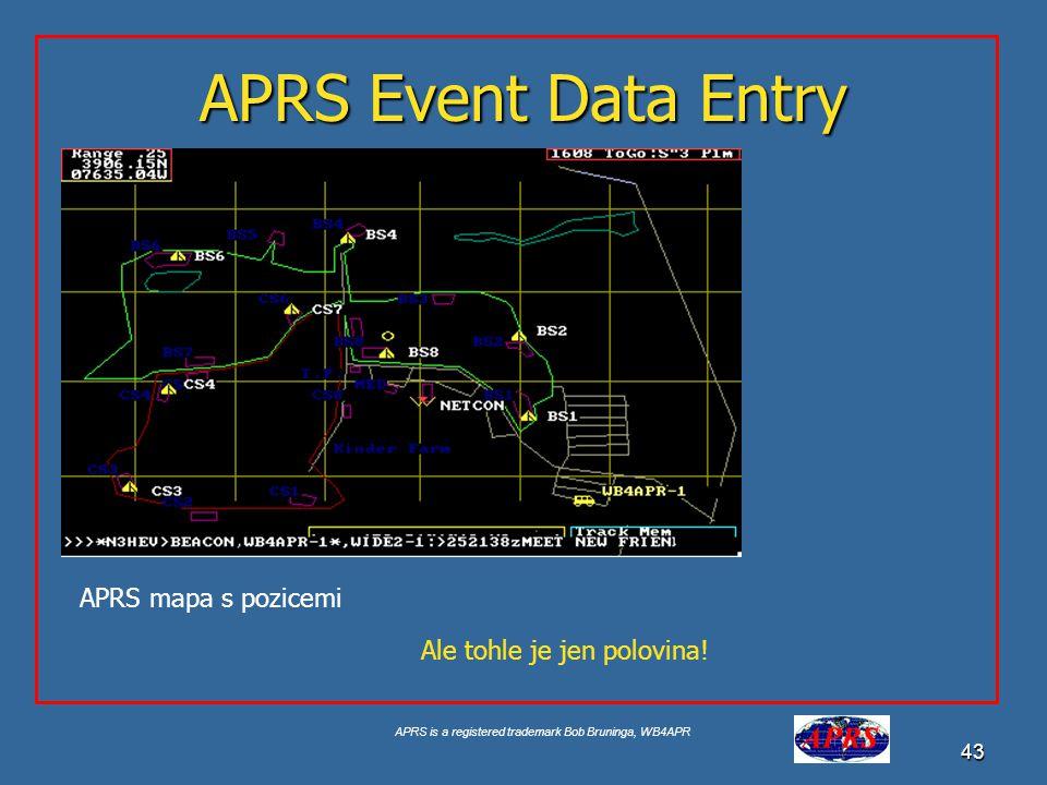 APRS Event Data Entry APRS mapa s pozicemi Ale tohle je jen polovina!