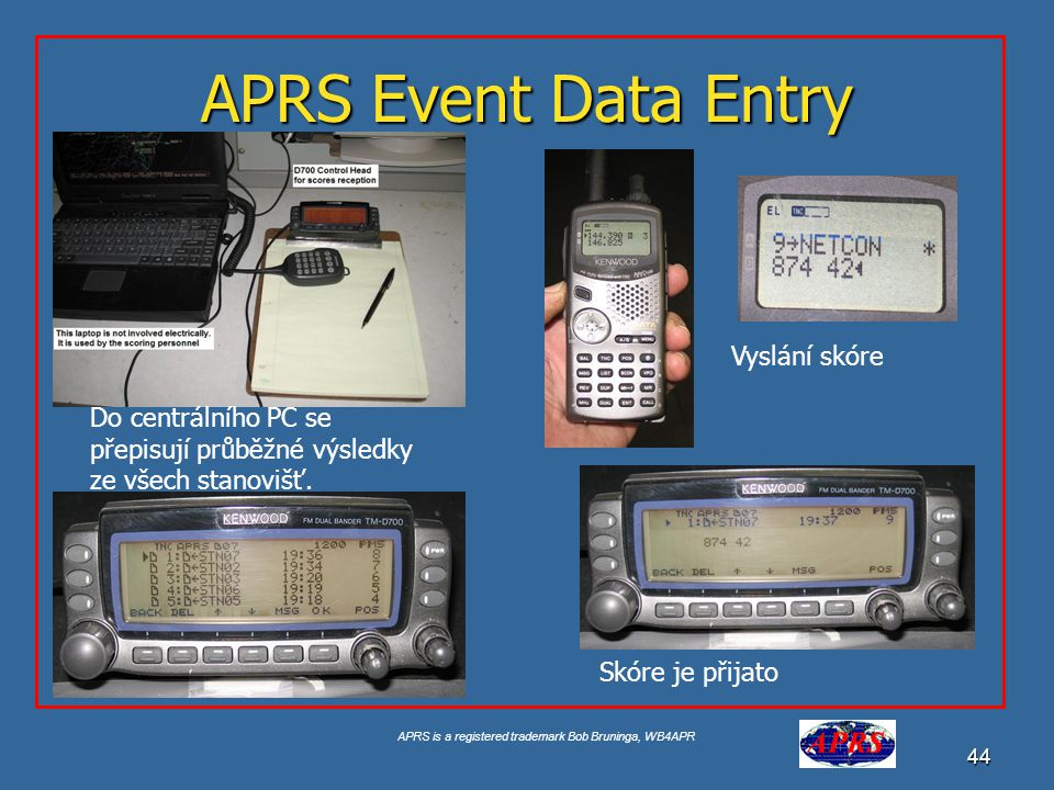 APRS Event Data Entry Vyslání skóre