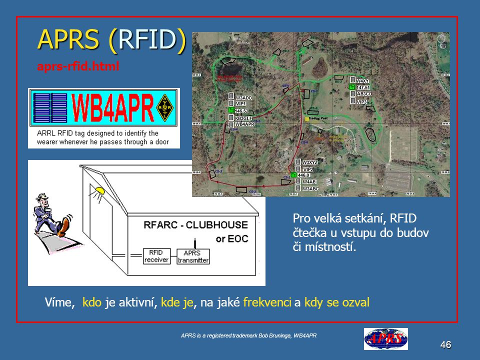 APRS (RFID) aprs-rfid.html