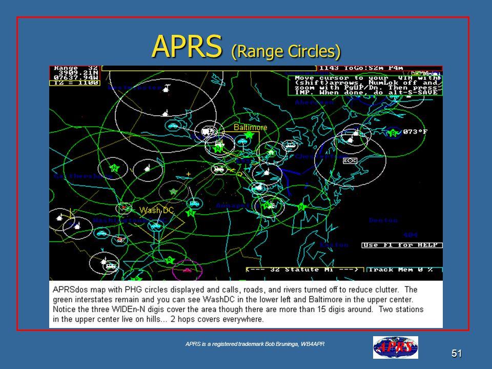 APRS (Range Circles)