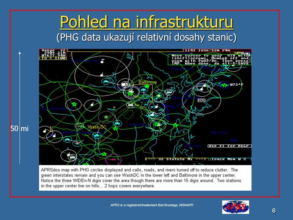 Pohled na infrastrukturu (PHG data ukazují relativní dosahy stanic)