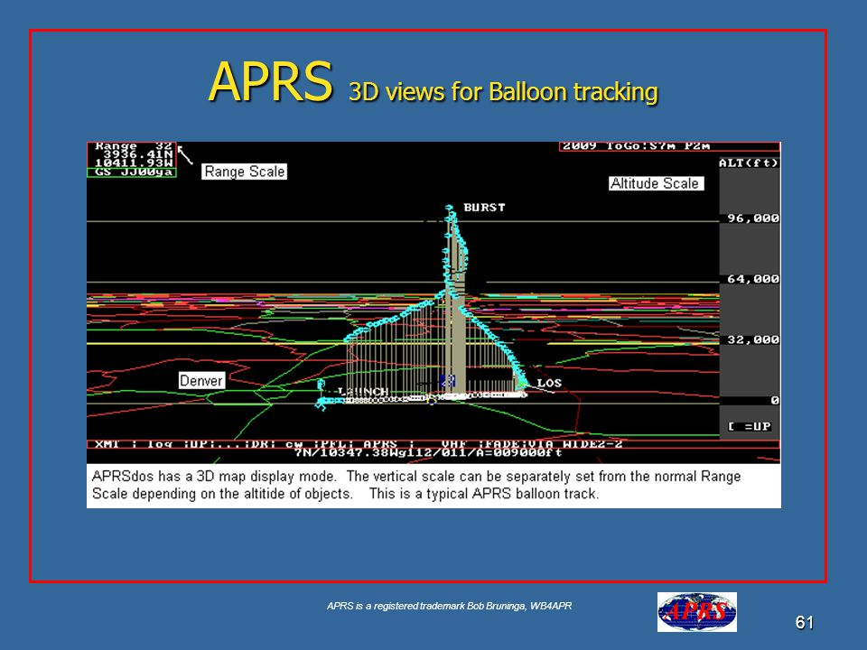 APRS 3D views for Balloon tracking