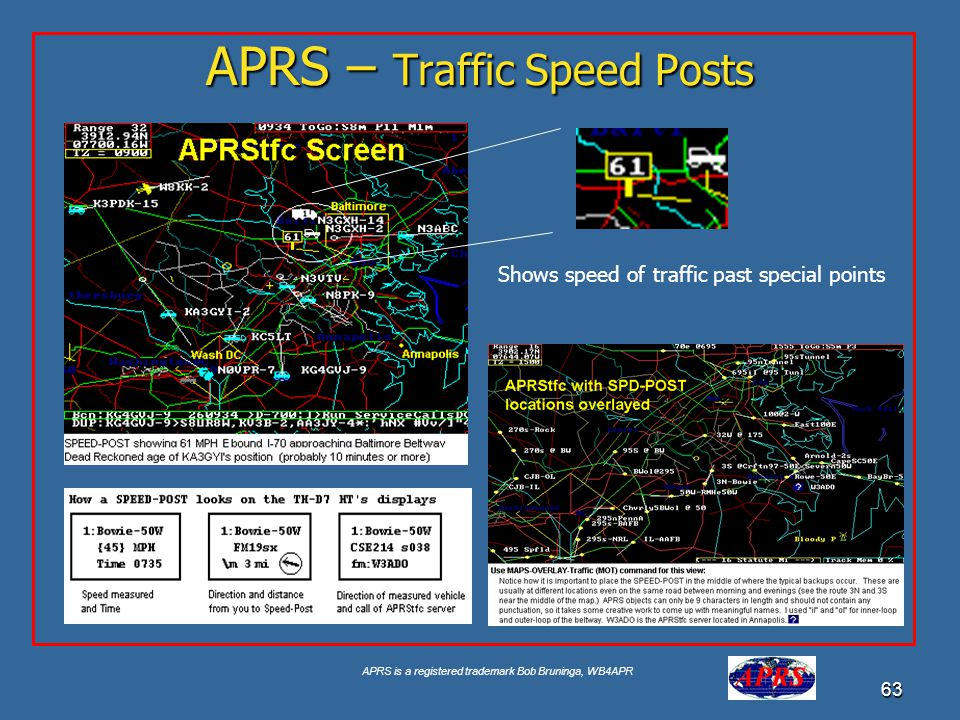APRS – Traffic Speed Posts