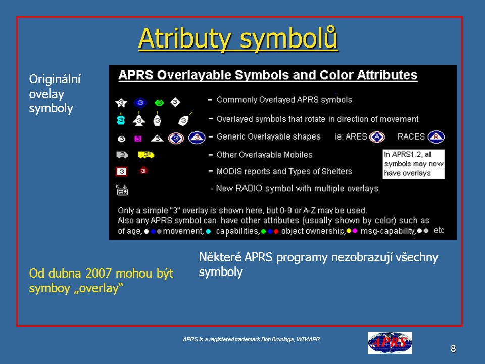 Atributy symbolů Originální ovelay symboly