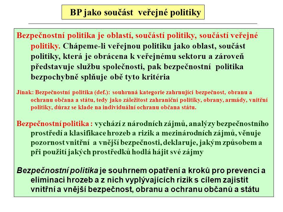 BP jako součást veřejné politiky