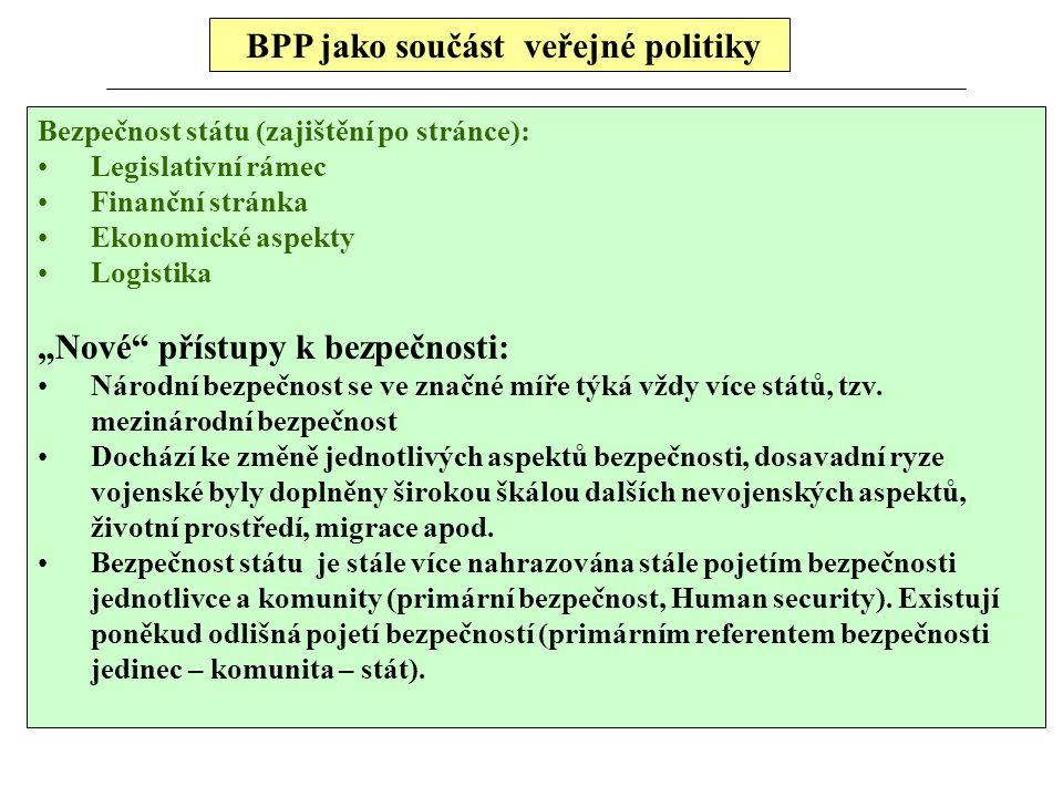 BPP jako součást veřejné politiky