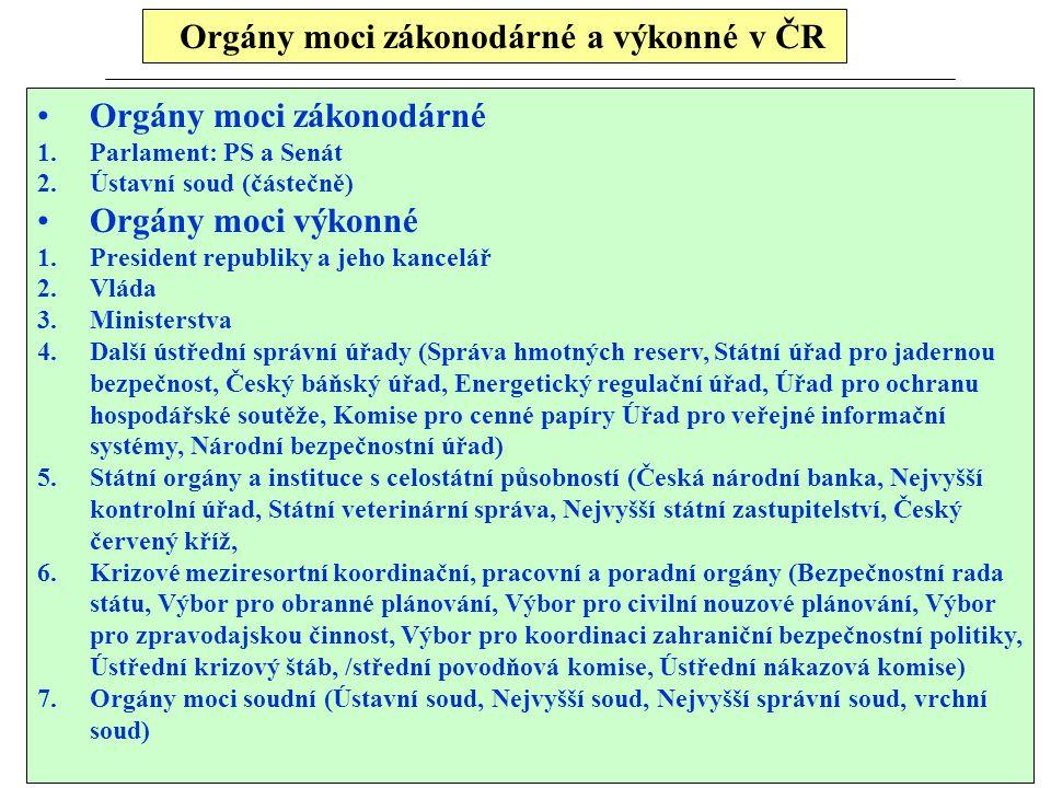 Orgány moci zákonodárné a výkonné v ČR