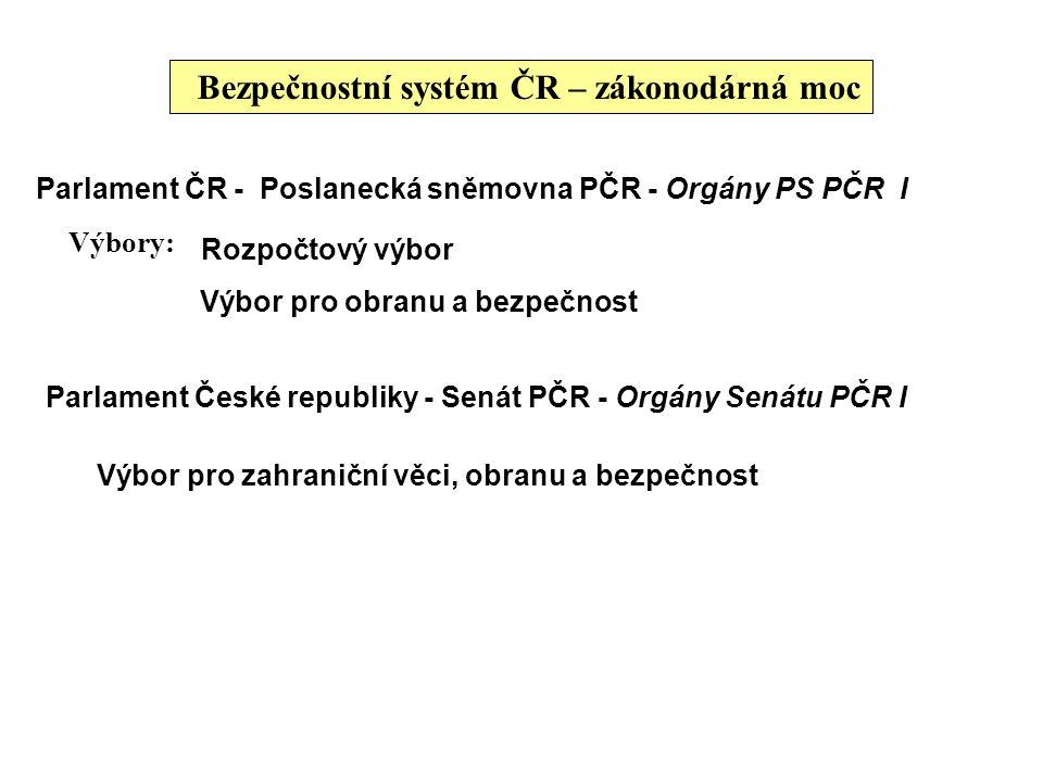 Bezpečnostní systém ČR – zákonodárná moc