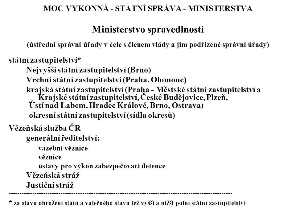 státní zastupitelství* Nejvyšší státní zastupitelství (Brno)