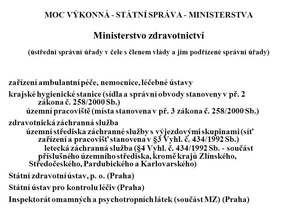 MOC VÝKONNÁ - STÁTNÍ SPRÁVA - MINISTERSTVA Ministerstvo zdravotnictví (ústřední správní úřady v čele s členem vlády a jim podřízené správní úřady)
