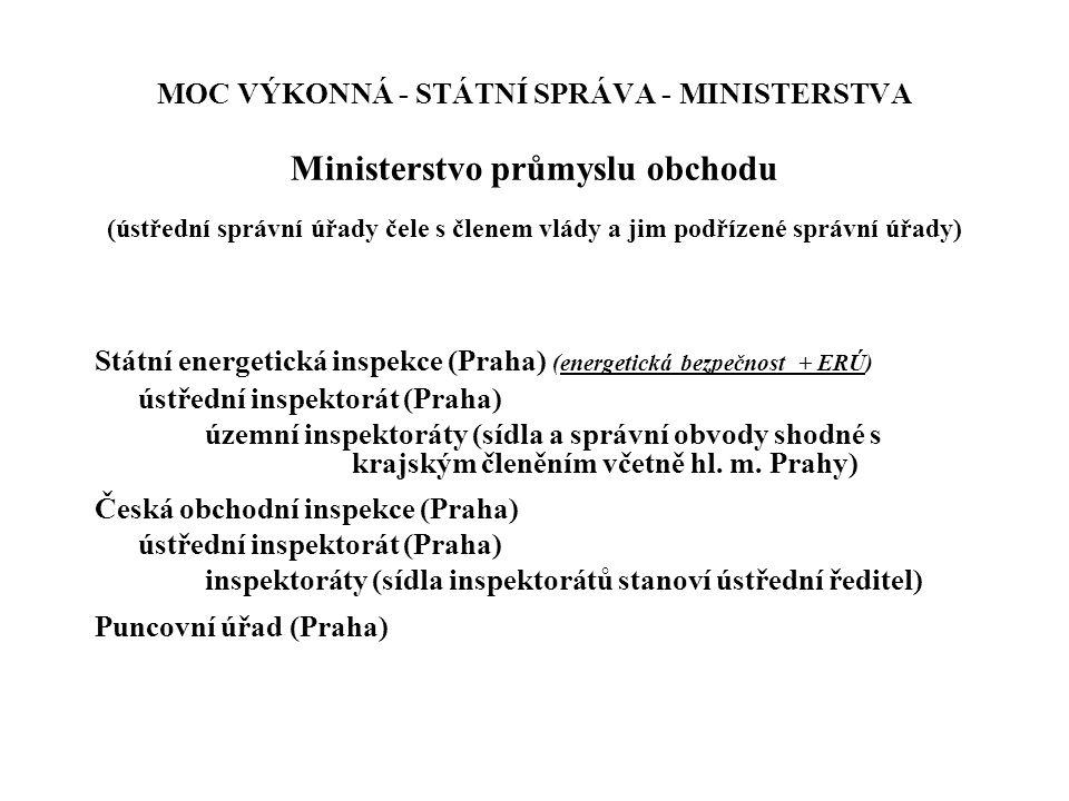 Státní energetická inspekce (Praha) (energetická bezpečnost + ERÚ)