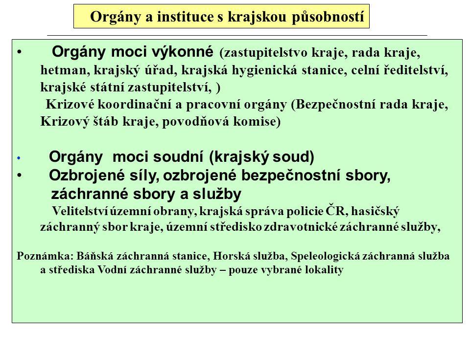 Orgány a instituce s krajskou působností