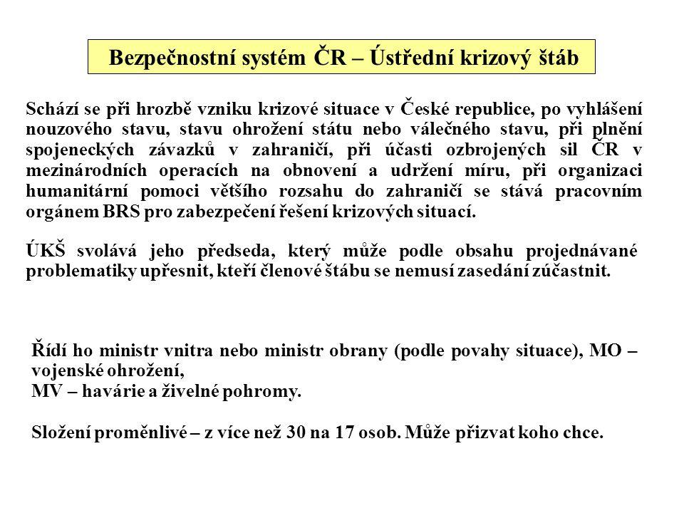 Bezpečnostní systém ČR – Ústřední krizový štáb