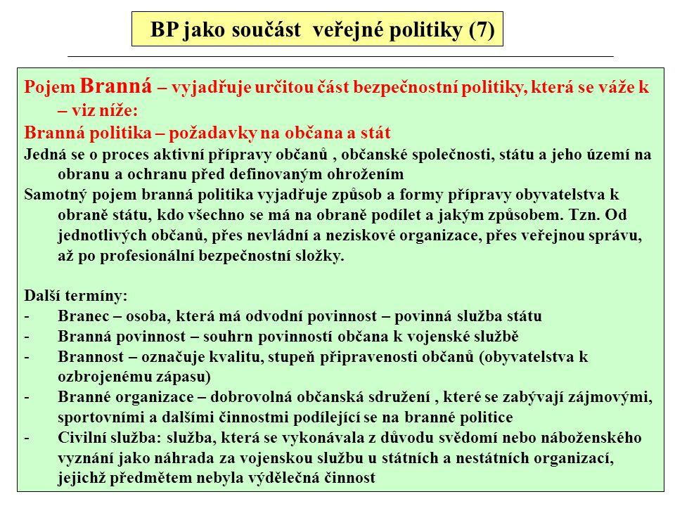 BP jako součást veřejné politiky (7)