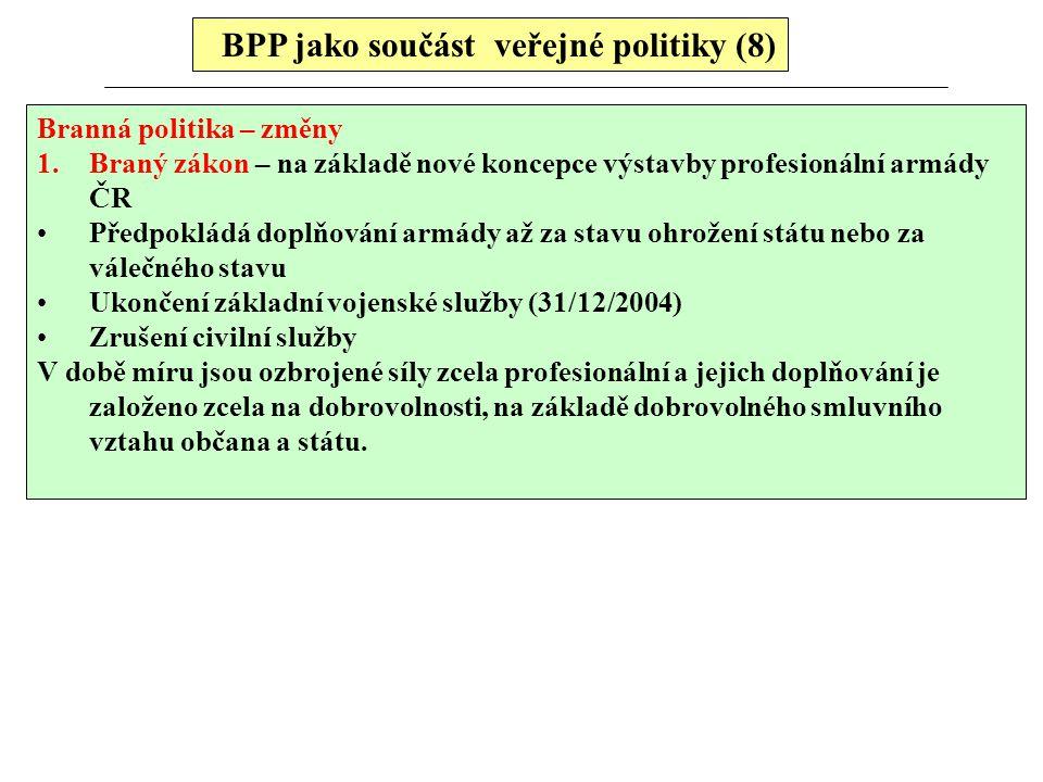 BPP jako součást veřejné politiky (8)