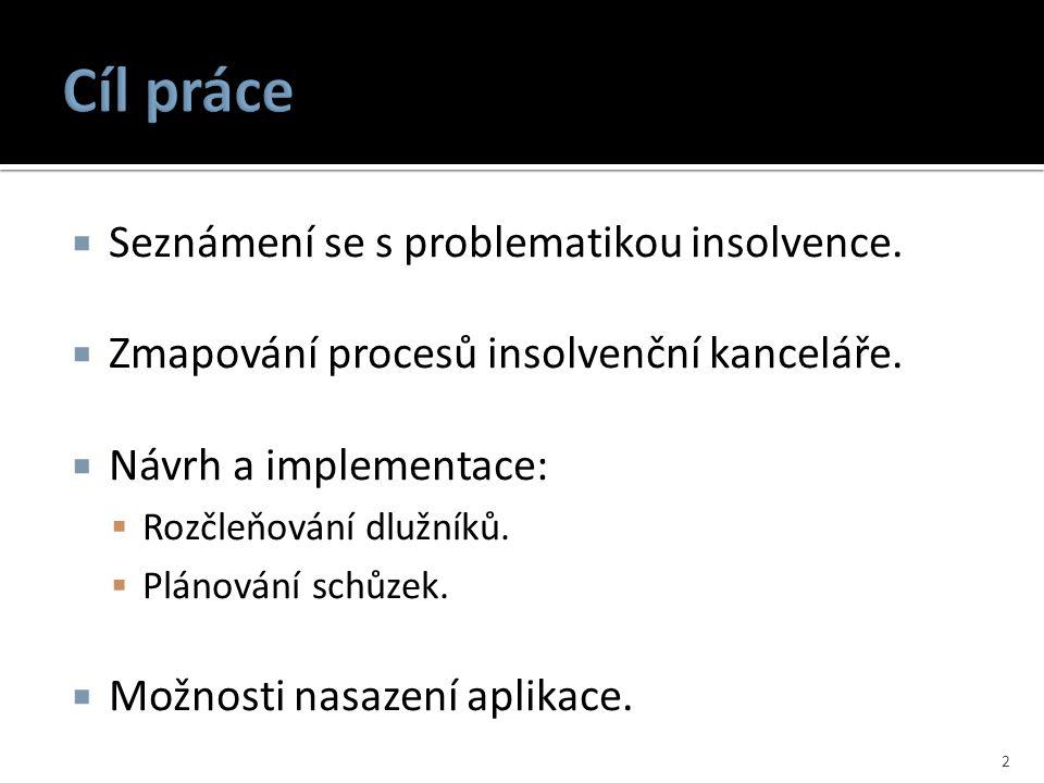 Cíl práce Seznámení se s problematikou insolvence.