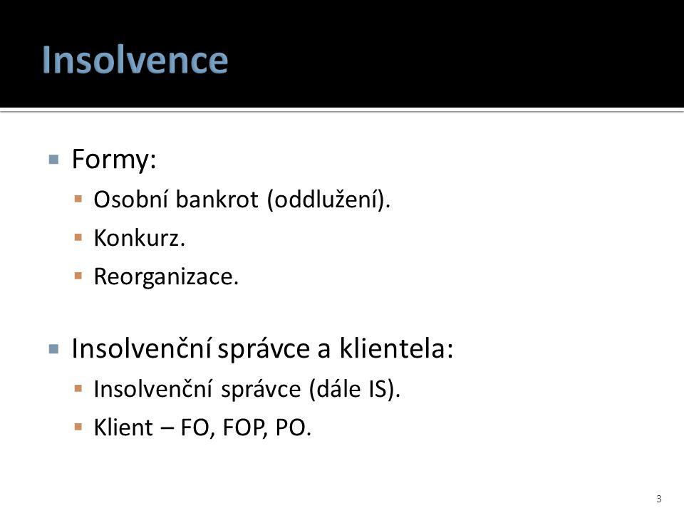 Insolvence Formy: Insolvenční správce a klientela: