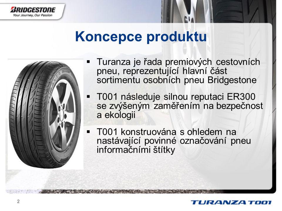 Koncepce produktu Turanza je řada premiových cestovních pneu, reprezentující hlavní část sortimentu osobních pneu Bridgestone.