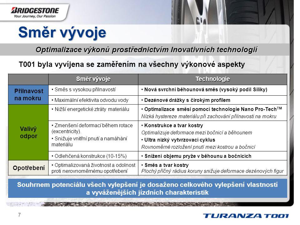 Směr vývoje Optimalizace výkonů prostřednictvím Inovativních technologií. T001 byla vyvíjena se zaměřením na všechny výkonové aspekty.