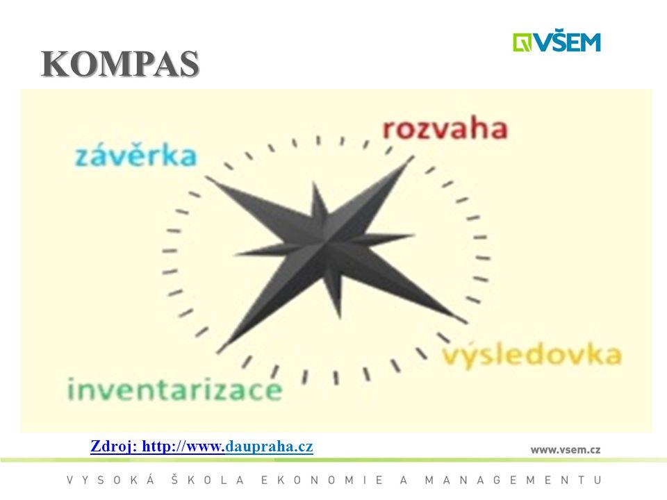 KOMPAS Zdroj: http://www.daupraha.cz