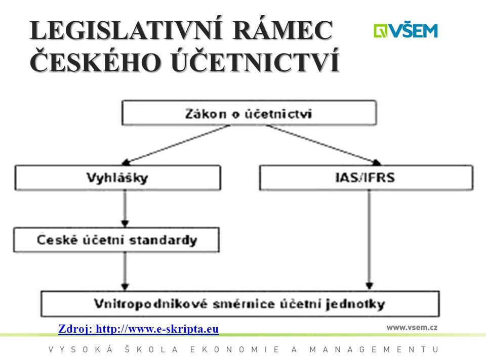 LEGISLATIVNÍ RÁMEC ČESKÉHO ÚČETNICTVÍ