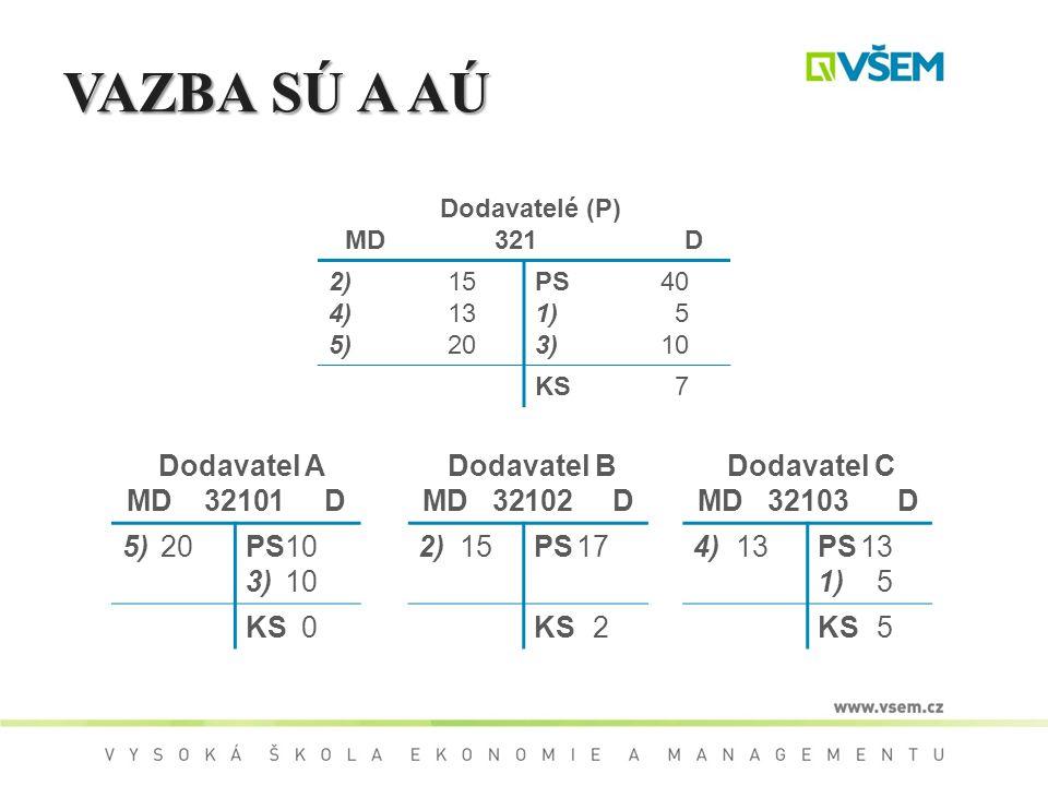 VAZBA SÚ A AÚ Dodavatel A MD 32101 D Dodavatel B MD 32102 D
