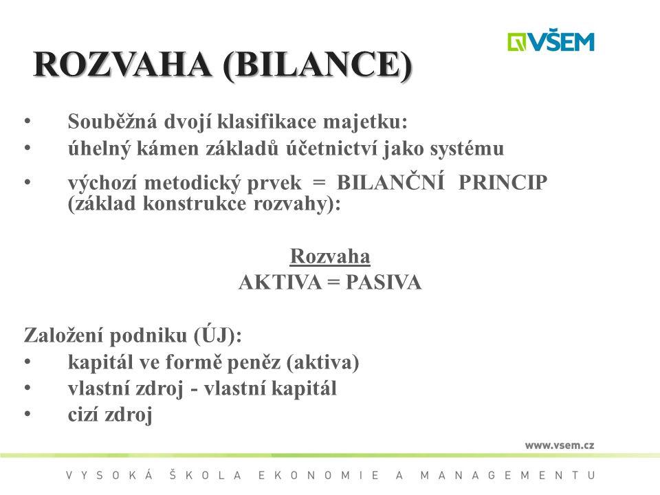 ROZVAHA (BILANCE) Souběžná dvojí klasifikace majetku: