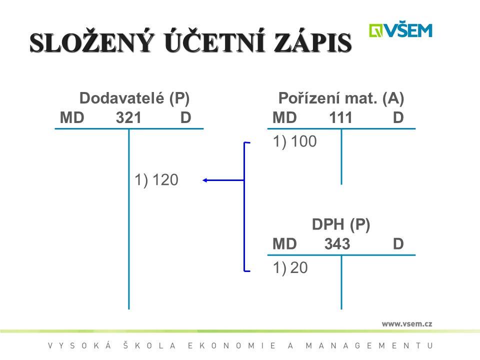 SLOŽENÝ ÚČETNÍ ZÁPIS Dodavatelé (P) MD 321 D Pořízení mat. (A)
