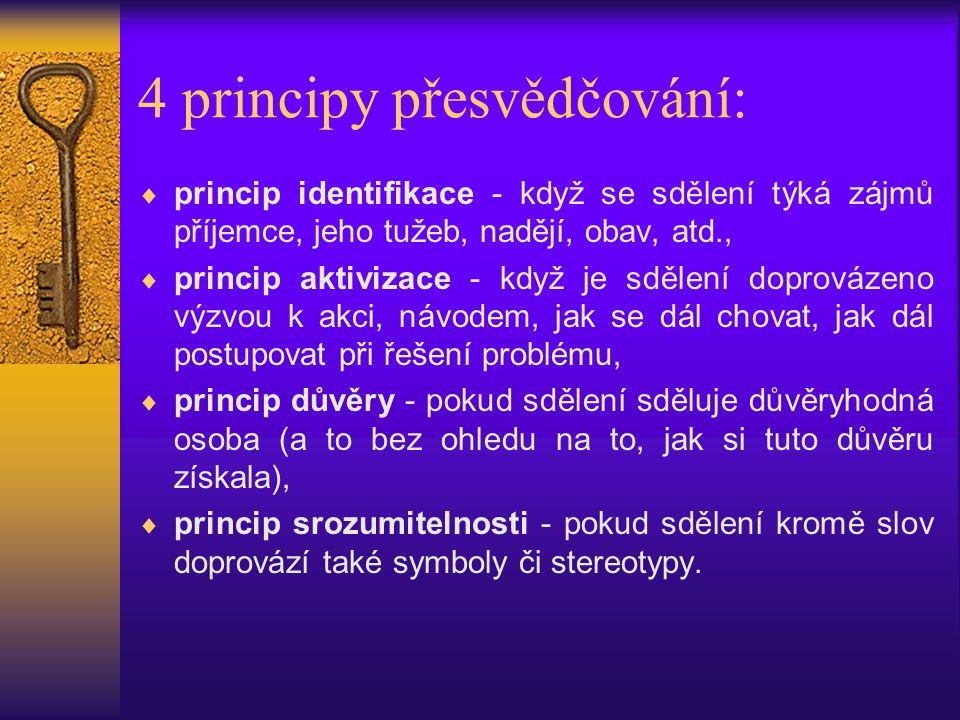 4 principy přesvědčování: