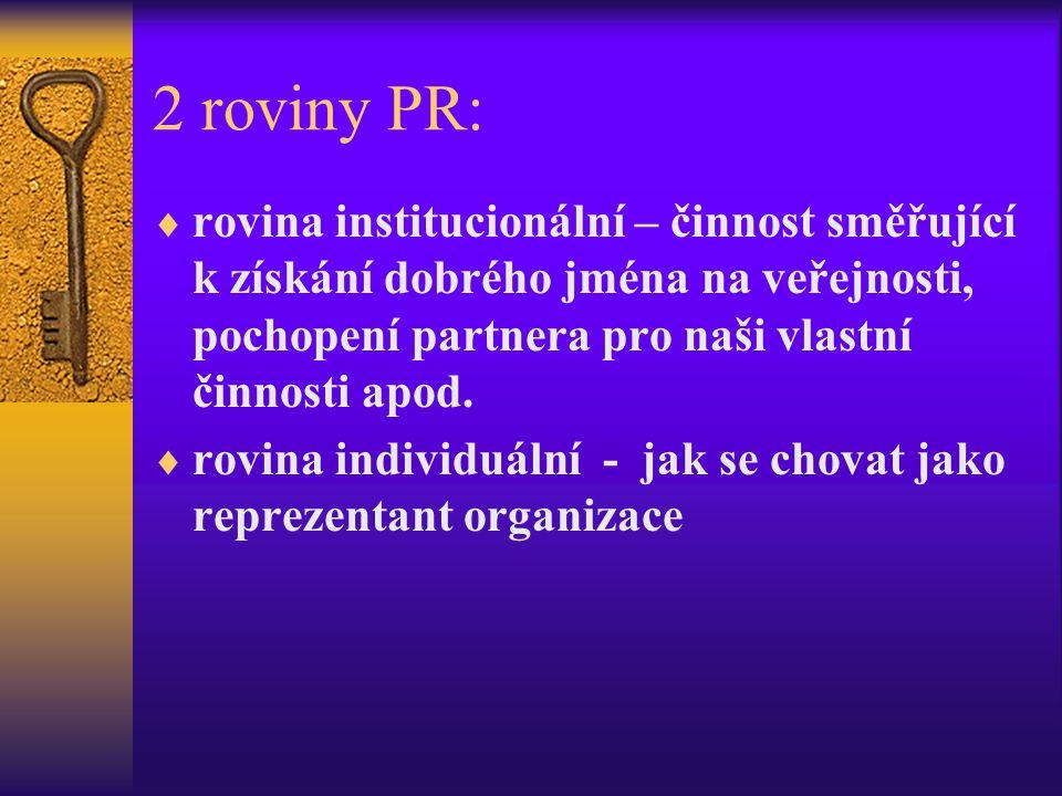 2 roviny PR: rovina institucionální – činnost směřující k získání dobrého jména na veřejnosti, pochopení partnera pro naši vlastní činnosti apod.