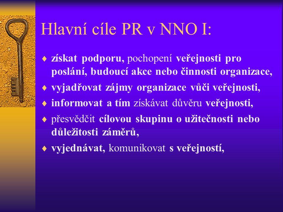 Hlavní cíle PR v NNO I: získat podporu, pochopení veřejnosti pro poslání, budoucí akce nebo činnosti organizace,