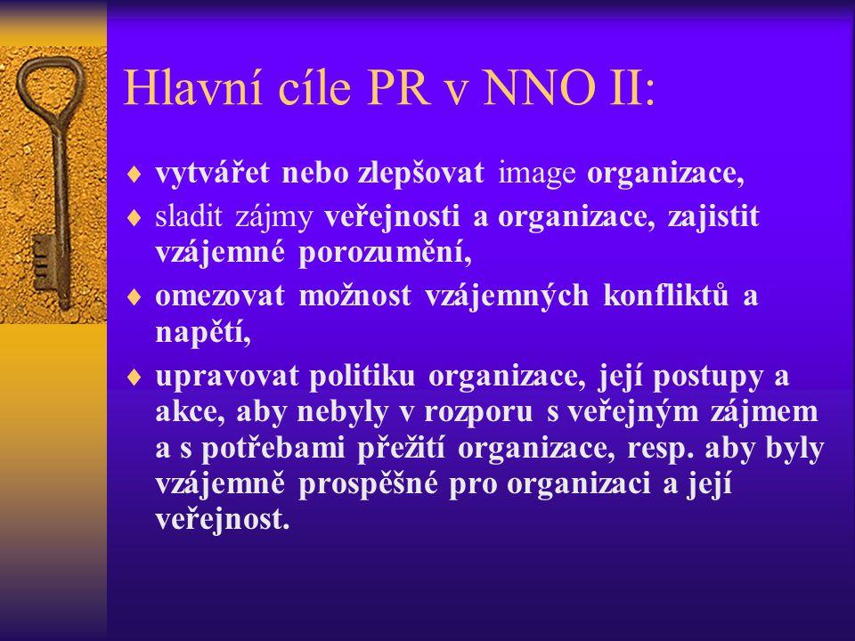Hlavní cíle PR v NNO II: vytvářet nebo zlepšovat image organizace,