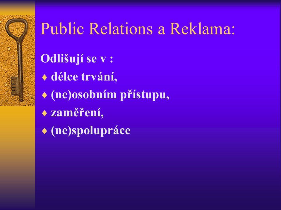 Public Relations a Reklama: