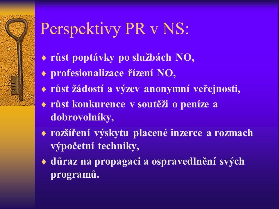 Perspektivy PR v NS: růst poptávky po službách NO,