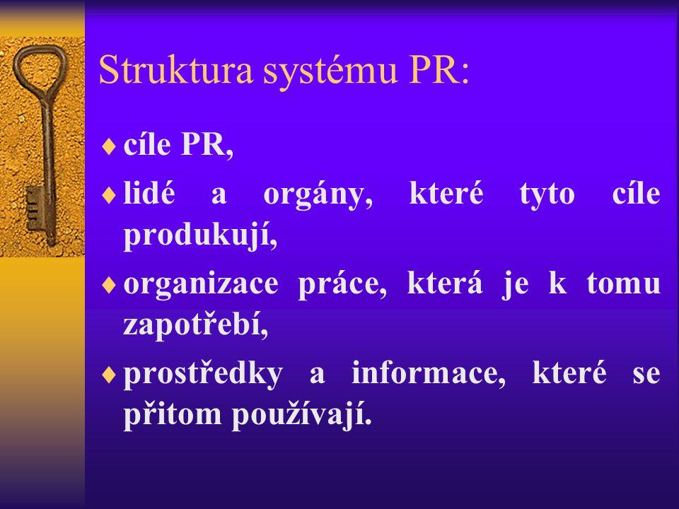 Struktura systému PR: cíle PR,